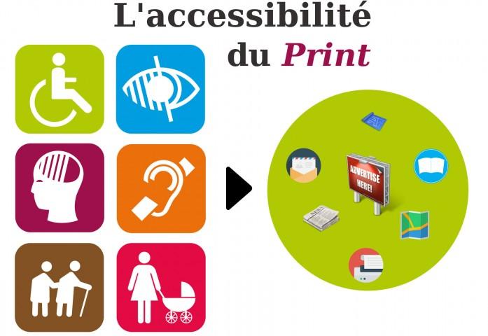 Accessibilité du Print
